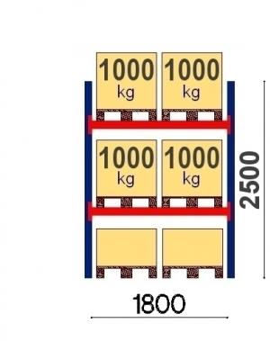 Kaubaaluste riiuli põhiosa 2500x1800, 1000kg/alus, 6 EUR alust OPTIMA