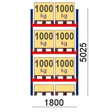Kaubaaluse riiul põhiosa 5025x1800 1000 kg/alus 8 alust OPTIMA