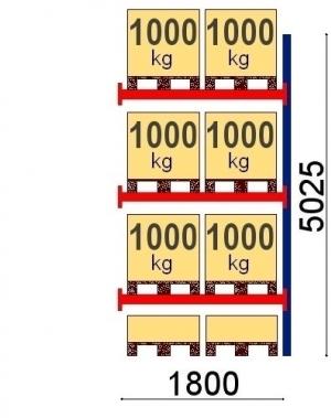 Kaubaaluste riiuli jätkuosa 5025x1800, 1000kg/alus, 8 EUR alust OPTIMA