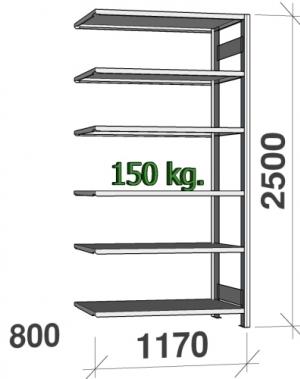 Laoriiul lisaosa 2500x1170x800 150kg/riiuliplaat,6 plaati