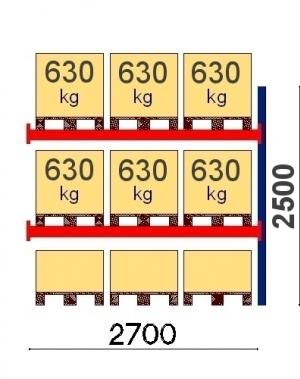 Kaubaaluste riiuli jätkuosa 2500x2700, 630kg/alus, 9 EUR alust OPTIMA