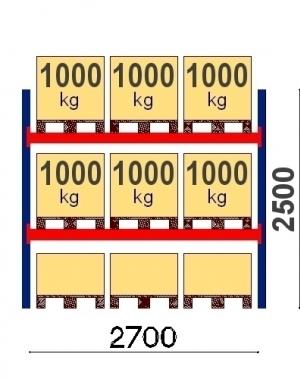 Kaubaaluste riiuli põhiosa 2500x2700, 1000kg/alus, 9 EUR alust OPTIMA