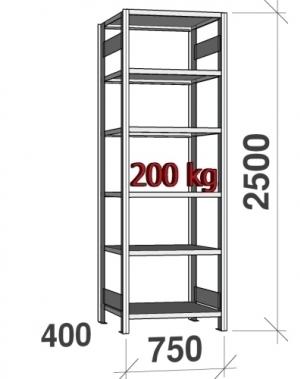 Laoriiul põhiosa 2500x750x400 200kg/riiuliplaat,6 plaati