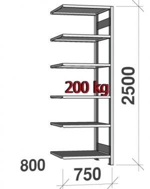Laoriiul lisaosa 2500x750x800 200kg/riiuliplaat,6 plaati
