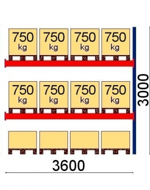 Kaubaaluste riiuli jätkuosa 3000x3600, 750kg/alus,12 EUR alust OPTIMA