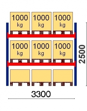 Kaubaaluste riiuli põhiosa 2500x3300, 1000kg/alus,9 FIN alust OPTIMA