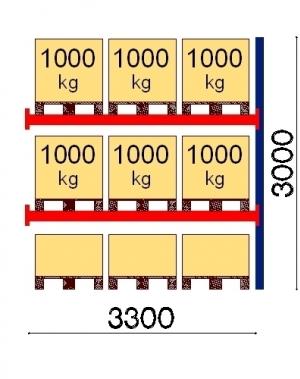 Kaubaaluste riiuli jätkuosa 3000x3300, 1000kg/alus,9 FIN alust OPTIMA