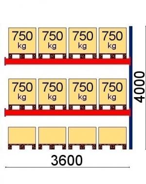 Kaubaaluste riiuli jätkuosa 4000x3600, 750kg/alus, 12 EUR alust, Optima