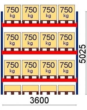 Starter bay 5025x3600 750kg/pallet,16 EUR pallets OPTIMA