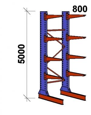 Konsoolriiul põhiosa 5000x1500x800,5 korrust