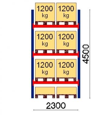 Kaubaaluse riiul põhiosa 4500x2300 1200kg/alus,8 alust