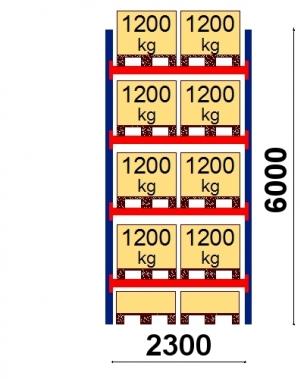 Kaubaaluse riiul põhiosa 6000x2300 1200kg/alus,10 alust