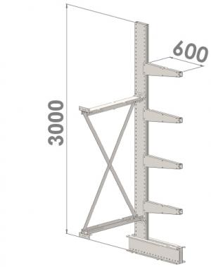 Konsoolriiul lisaosa 3000x1500x600,5 korrus