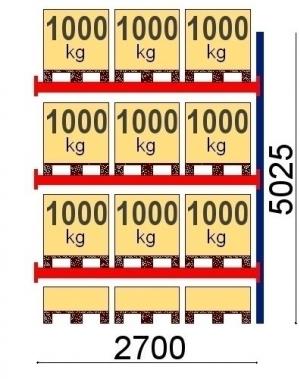 Kaubaaluse riiul lisaosa 5025x2700 1000kg/alus,12 alust OPTIMA