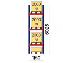 Kaubaaluse riiul põhiosa 5025x1150 2000kg/alus 4 FIN alust OPTIMA