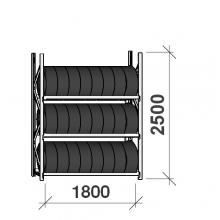 Rehviriiul, põhiosa 2500x1800x500, 3 korrust, 480kg/tasapind