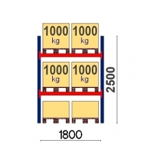 Starter Bay 2500x1800, 1000kg/pallet, 6 EUR pallets