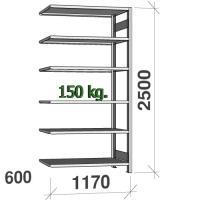Laoriiul lisaosa 2500x1170x600 150 kg/riiuliplaat,6 plaati