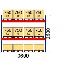 Kaubaaluste riiuli põhiosa 2500x3600, 750kg/alus,12 EUR alust OPTIMA