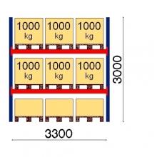 Kaubaaluste riiuli põhiosa 3000x3300, 1000kg/alus,9 FIN alust OPTIMA