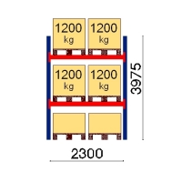 Starter bay 3975x2300 1200kg/pallet,6 FIN pallets