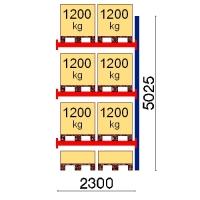 Kaubaaluse riiul lisaosa 5025x2300 1200kg/alus,8 alust