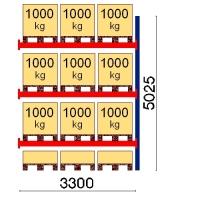 Kaubaaluse riiul lisaosa 5025x3300 1000kg/alus,12 alust